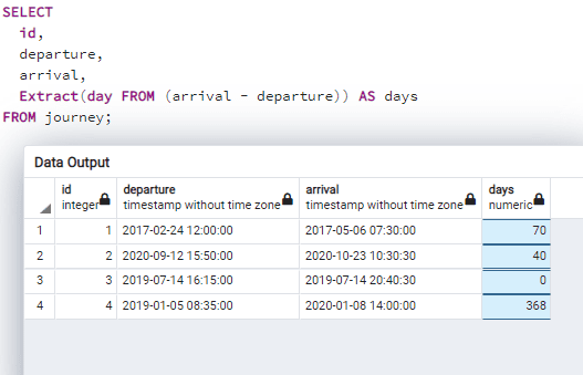 Postgresql difference between two timestamps in days