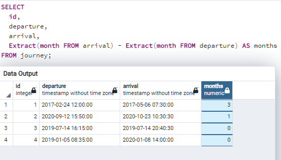 Postgresql difference between two timestamps in months